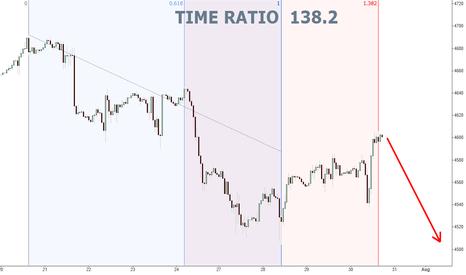 NAS100: NAS Hourly... Time Ratio 138.2...