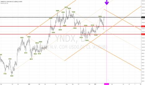 YNDX: YNDX sell on 1600 or 03.03.2017.