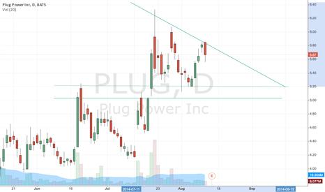 PLUG: plug