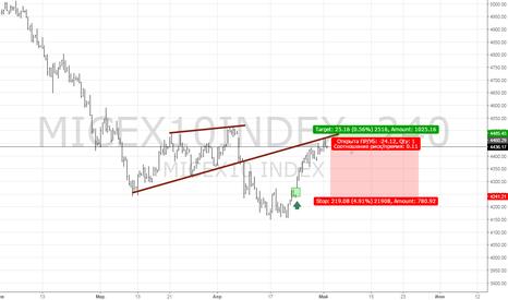 MICEX10INDEX: Сходим в коррекцию по фонде