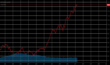 RTN: Raytheon has large growth potential