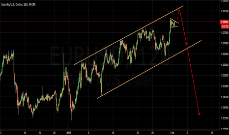 EURUSD: A little higher before getting a ticket to The Deepest.