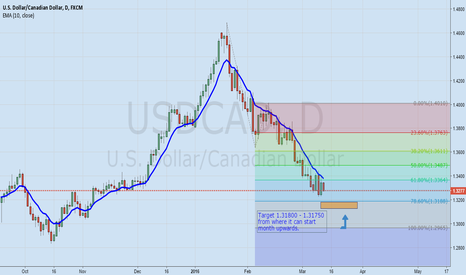 USDCAD: USDCAD GOING DOWN to 1.31800