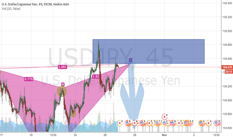 USDJPY: lets take a short for a bit ;)