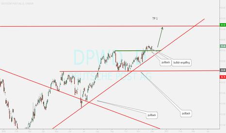 DPW: deutche post