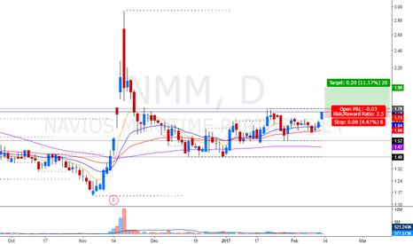 NMM: survival breakout