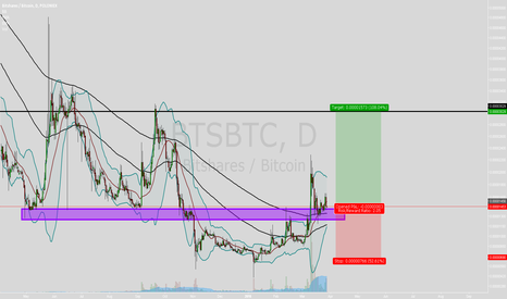 BTSBTC: Finally they added poloniex. BITSHARES
