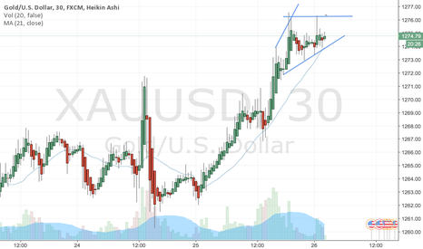 XAUUSD: should this go up??