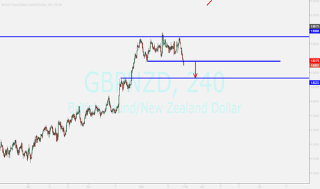 GBPNZD: gbpnzd....breakout