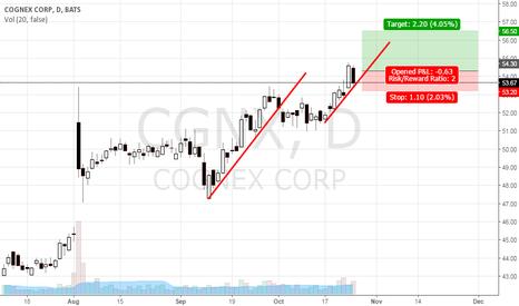 CGNX: CGNX Target 61.80