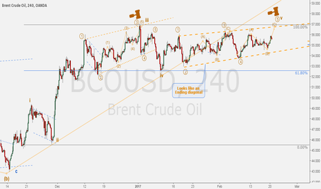 BCOUSD: BRENT - Possible daily Ending Diagonal for C-wave on Weekly