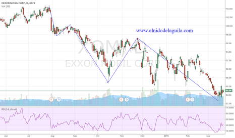 XOM: Swing Trading long Exxon Mobil o final 5th Elliott wave