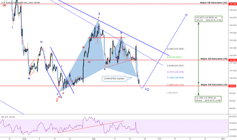 USDJPY: Quick Update: USDJPY - Pre-FOMC, We May See More Retracing
