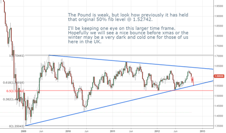 GBPUSD: Weak Pound - Weekly Chart, Don't Panic!