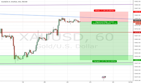 XAUUSD: Short at Gold