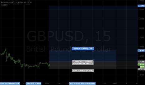 GBPUSD: GBP USD LONG, PURELY FUNDAMENTAL