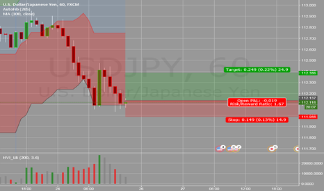 USDJPY: USDJPY Support purchase