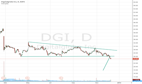 DGI: DGI: Triangle – a pattern of uncertainty?