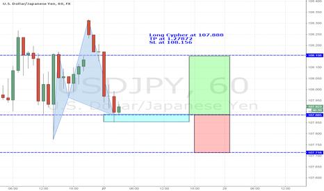 USDJPY: Trade 2-Long Cypher