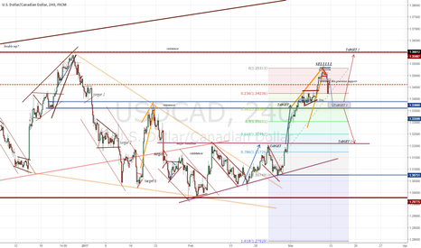 USDCAD: which way?