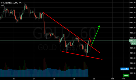 GOLD: gold maby a chance for long ???