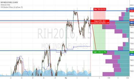 RIH2016: RI Продажа с тек уровня