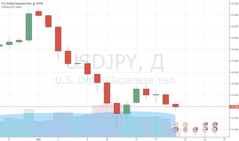 USDJPY: Пара USDJPY консолидируется рядом с уровнем 113,00.