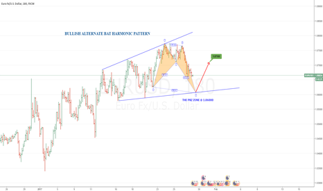 EURUSD: BULLISH ALTERNATE BAT