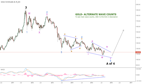XAUUSD: GOLD - Long term Long - Alternate wave Counts