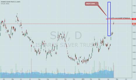 SLV: SOLD SLV MAY 27TH 16.5 SHORT STRADDLE