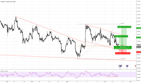 XAUUSD: XAUUSD - Long from the Bottom of the Channel