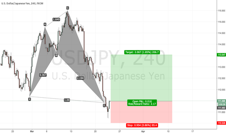 USDJPY: USDJPY - Going Long