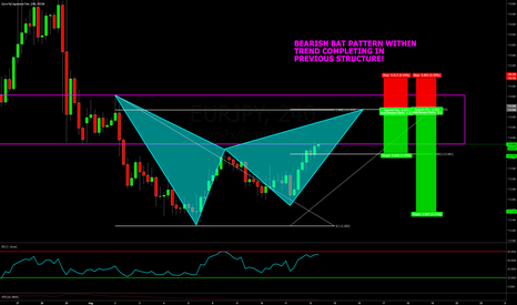 EURJPY: BEARISH BAT WITHIN TREND! HIGH RISK REWARD |SWING TRADE