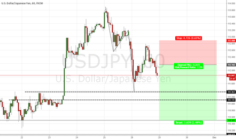 USDJPY: yen short