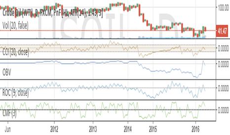 USOIL: British pound