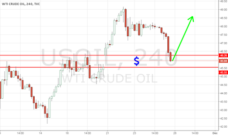 USOIL: Oil rushed to the gap area.45.84 Target number.