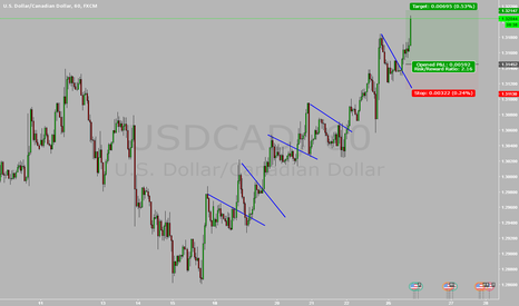 USDCAD: USDCAD LONG BUY STOP