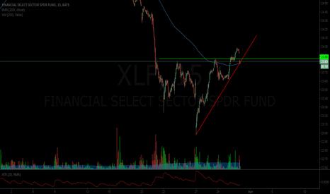 XLF: Make or break time $XLF