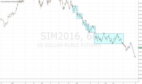 SIM2016: Рубль шор