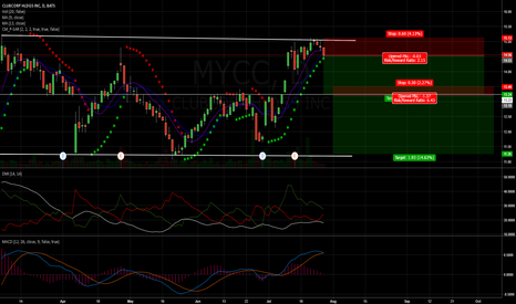 MYCC: Horizontal Channel Short, MYCC