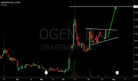 OGEN: Ogen have a 50% potential move up in next months