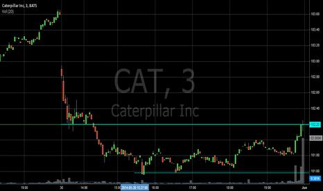 CAT: CAT - Long