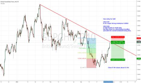 GBPCHF: Strong descending trendling for short position