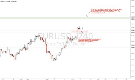 EURUSD: EUR/USD 4H Analysis