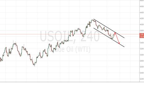 USOIL: sell if test upperside line