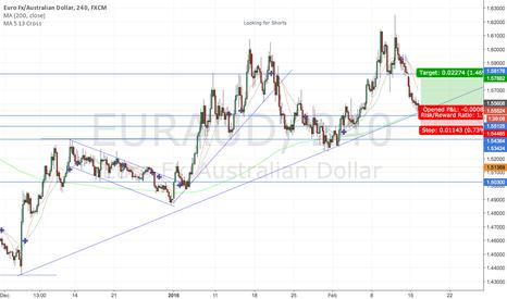 EURAUD: EURAUD trend line support