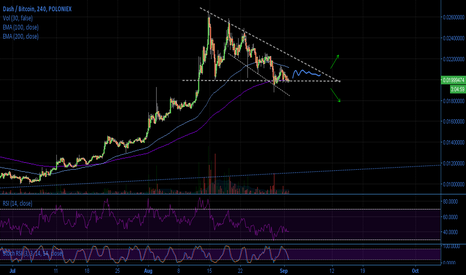 DASHBTC: Dash descending triangle apex?