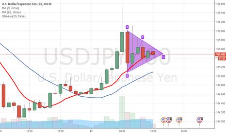 USDJPY: USD/JPY Походу вниз