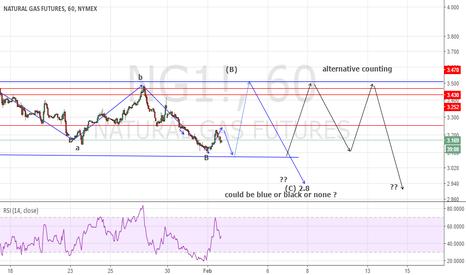 NG1!: treasure map flat trade wave B EW