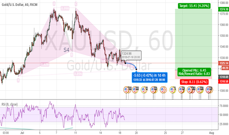 XAUUSD: Waiting for chyper patern to complete